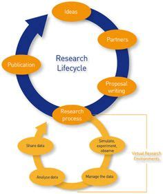 buy custom Business Management Research Proposal Example